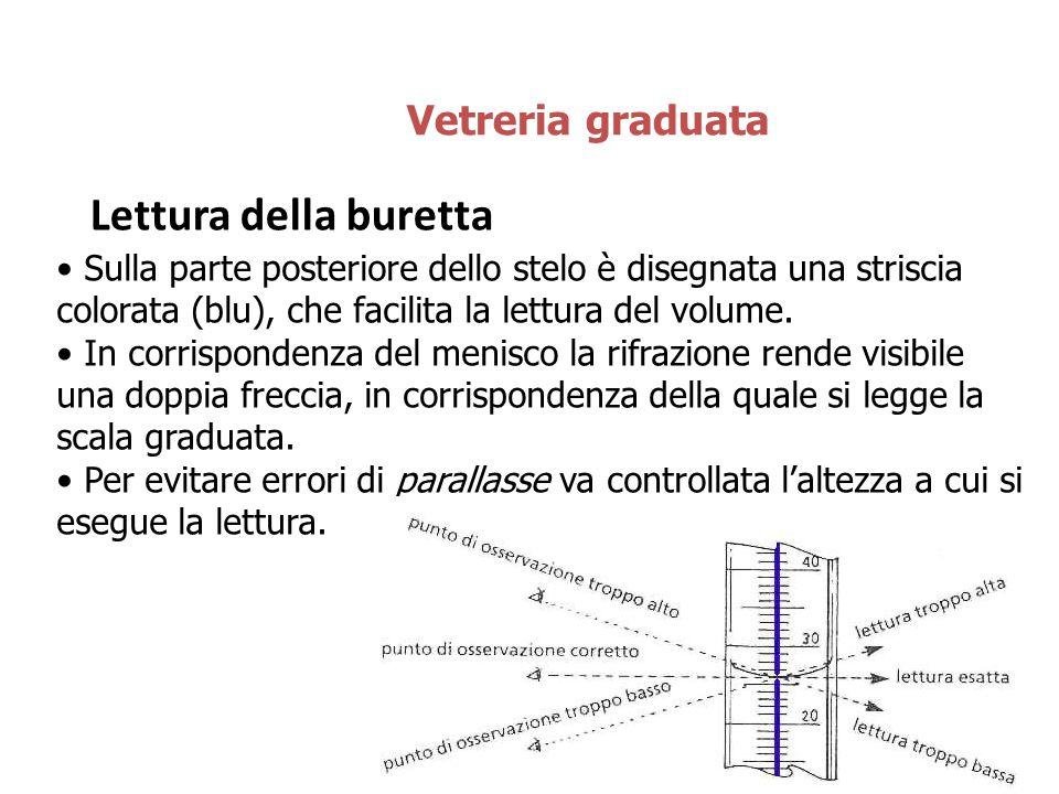Lettura della buretta Vetreria graduata