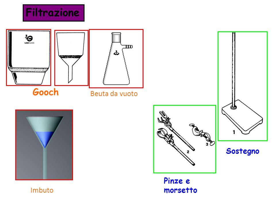 Filtrazione Gooch Beuta da vuoto Sostegno Pinze e morsetto Imbuto