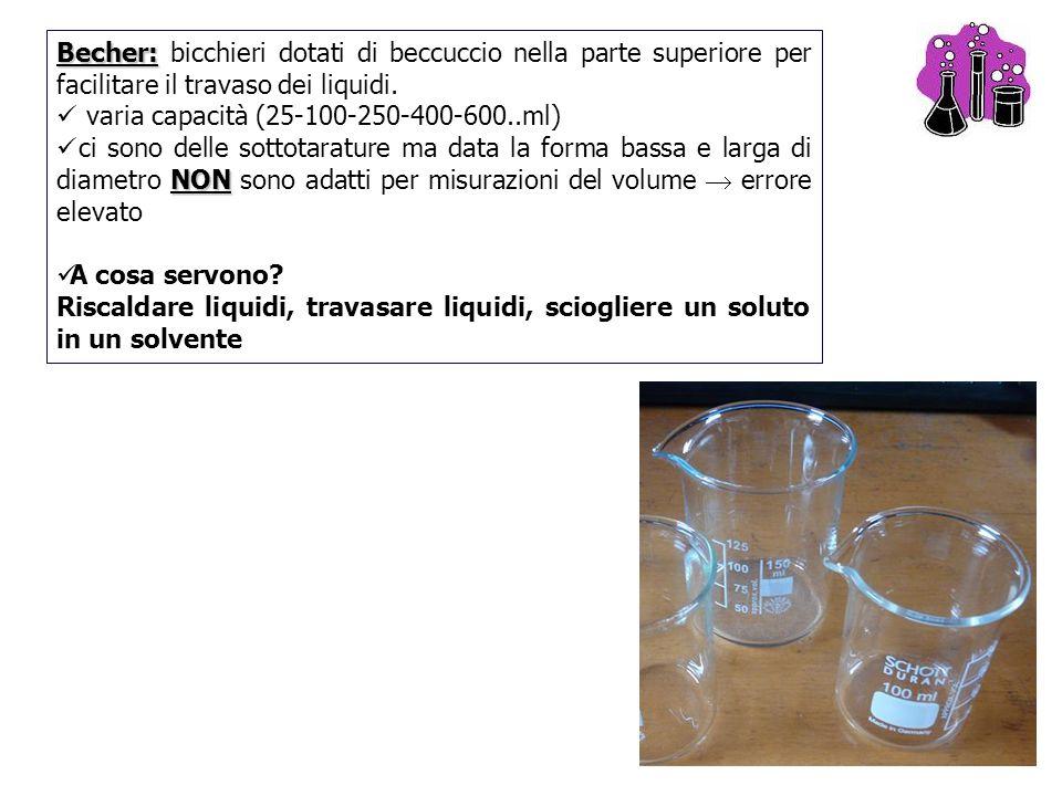 Becher: bicchieri dotati di beccuccio nella parte superiore per facilitare il travaso dei liquidi.