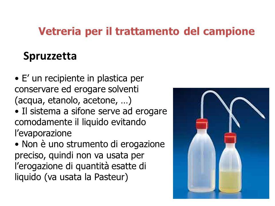 Spruzzetta Vetreria per il trattamento del campione