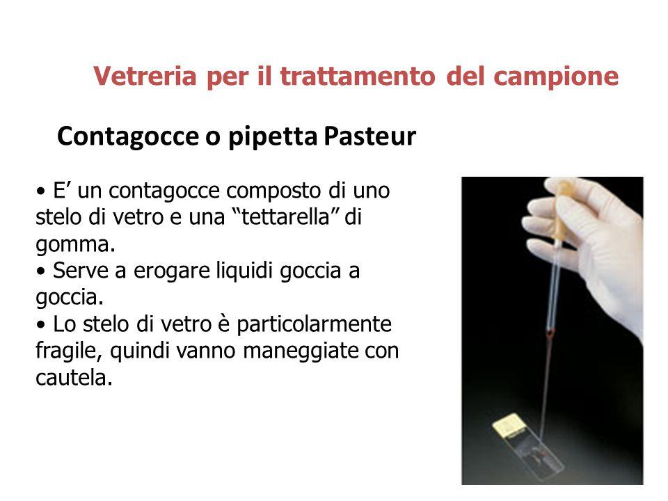 Contagocce o pipetta Pasteur