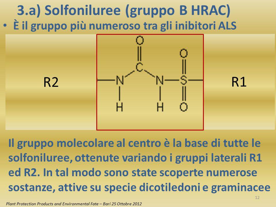 3.a) Solfoniluree (gruppo B HRAC)
