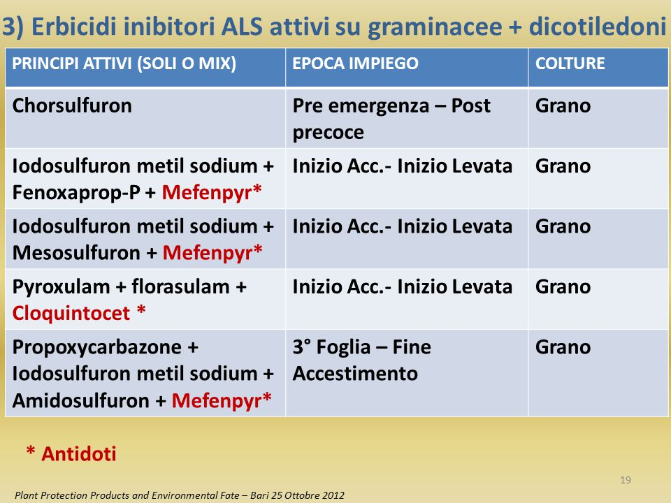 3) Erbicidi inibitori ALS attivi su graminacee + dicotiledoni