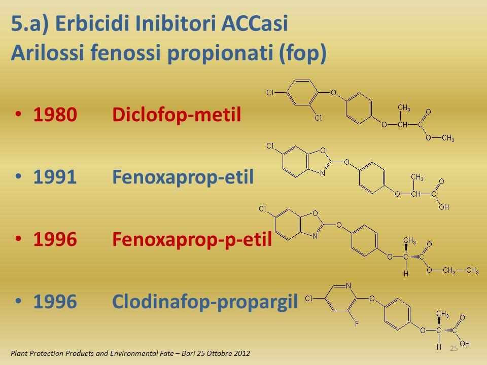 5.a) Erbicidi Inibitori ACCasi Arilossi fenossi propionati (fop)