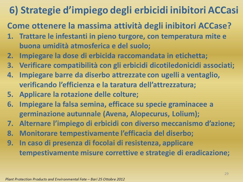 6) Strategie d'impiego degli erbicidi inibitori ACCasi