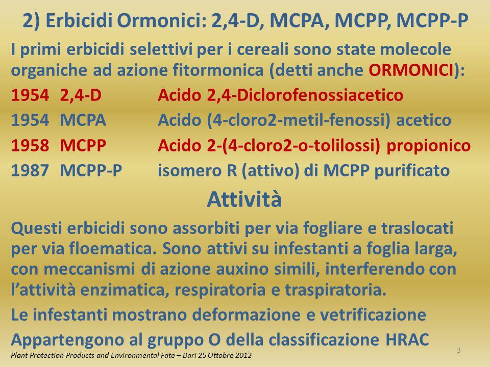 2) Erbicidi Ormonici: 2,4-D, MCPA, MCPP, MCPP-P