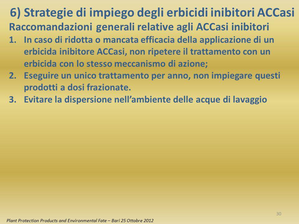 6) Strategie di impiego degli erbicidi inibitori ACCasi