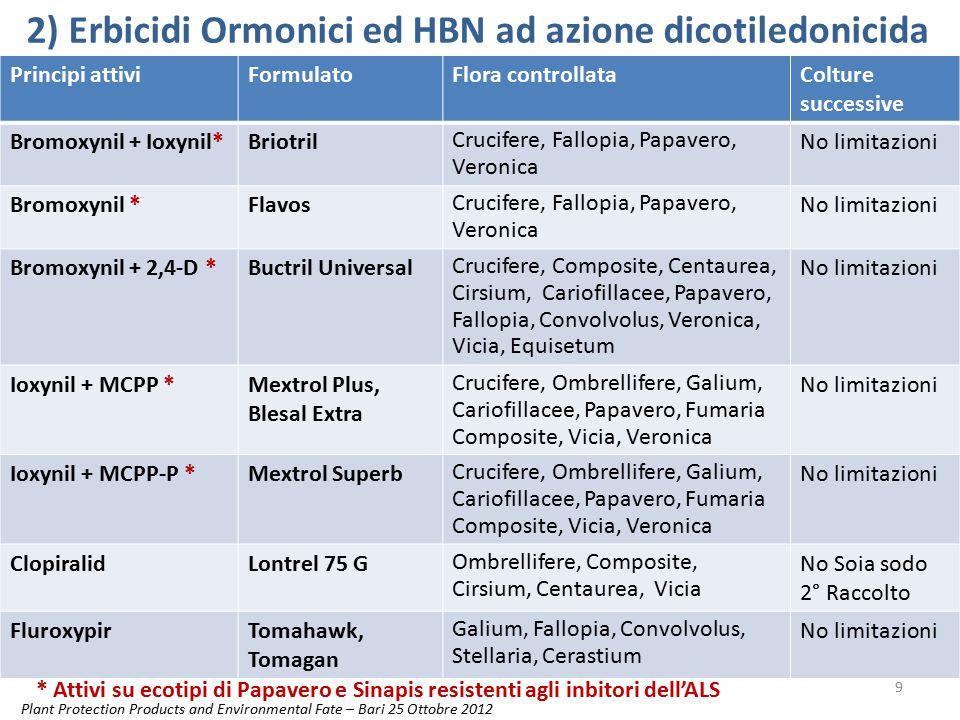 2) Erbicidi Ormonici ed HBN ad azione dicotiledonicida