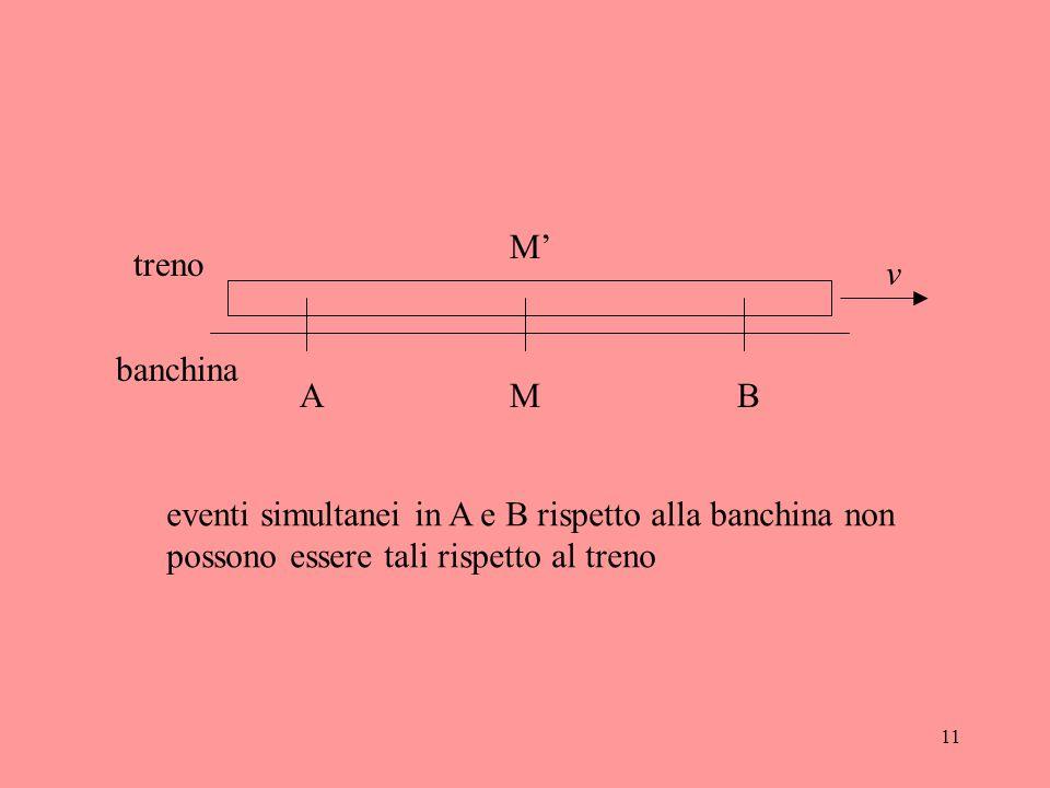 M' treno. v. banchina. A. M. B. eventi simultanei in A e B rispetto alla banchina non.