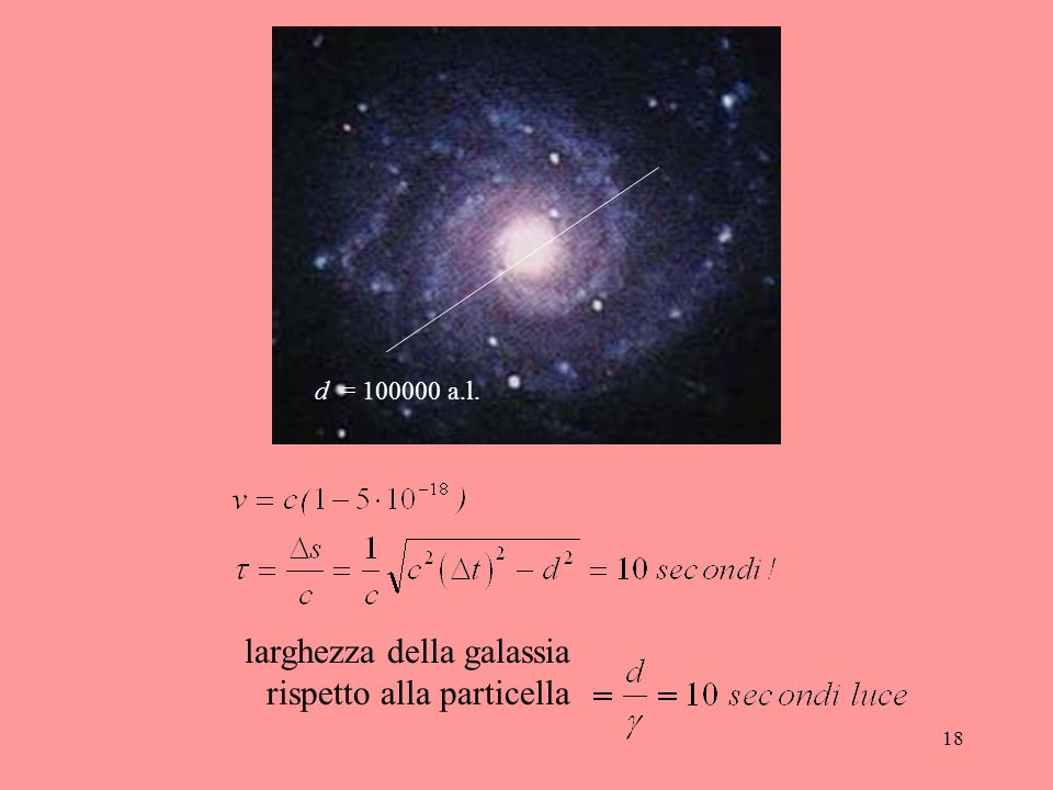 larghezza della galassia rispetto alla particella