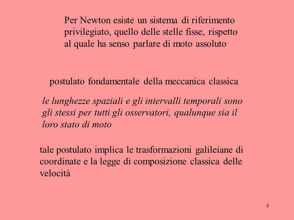 Per Newton esiste un sistema di riferimento