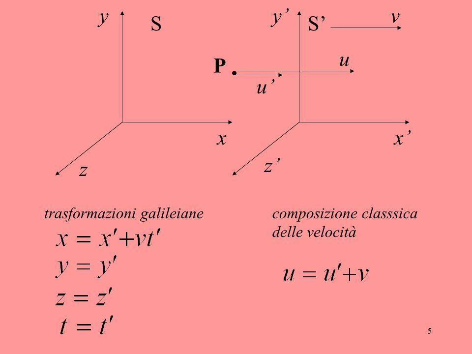 y y' v S S' u P u' x x' z' z trasformazioni galileiane
