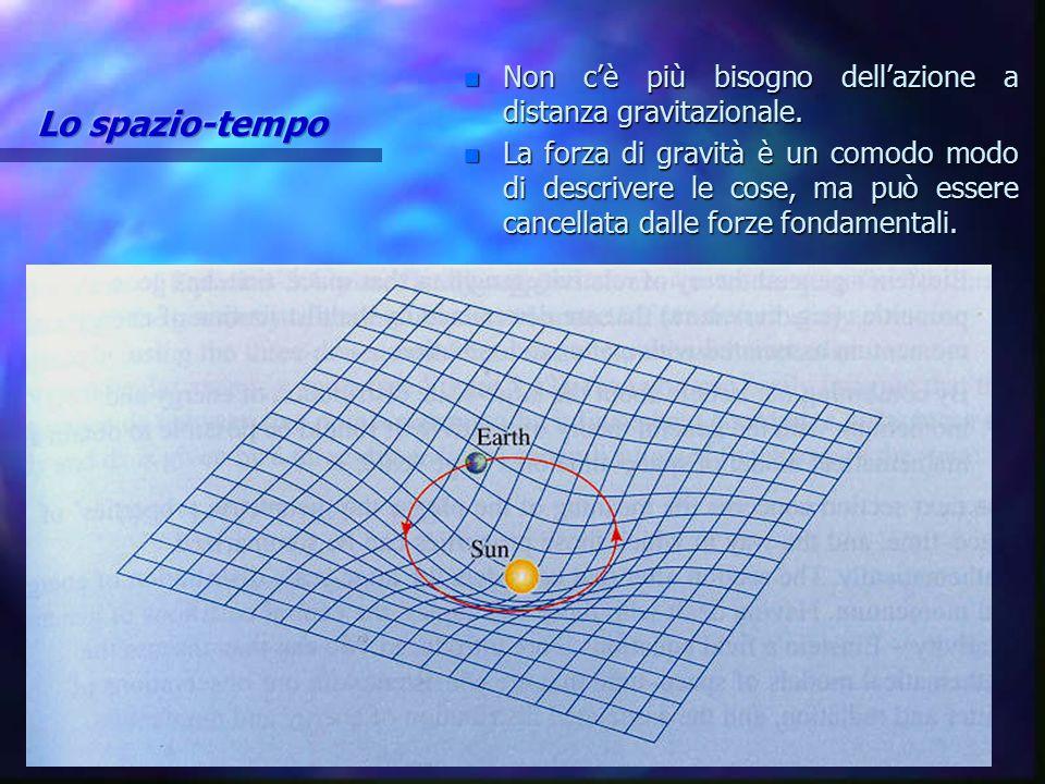 Lo spazio-tempo Non c'è più bisogno dell'azione a distanza gravitazionale.