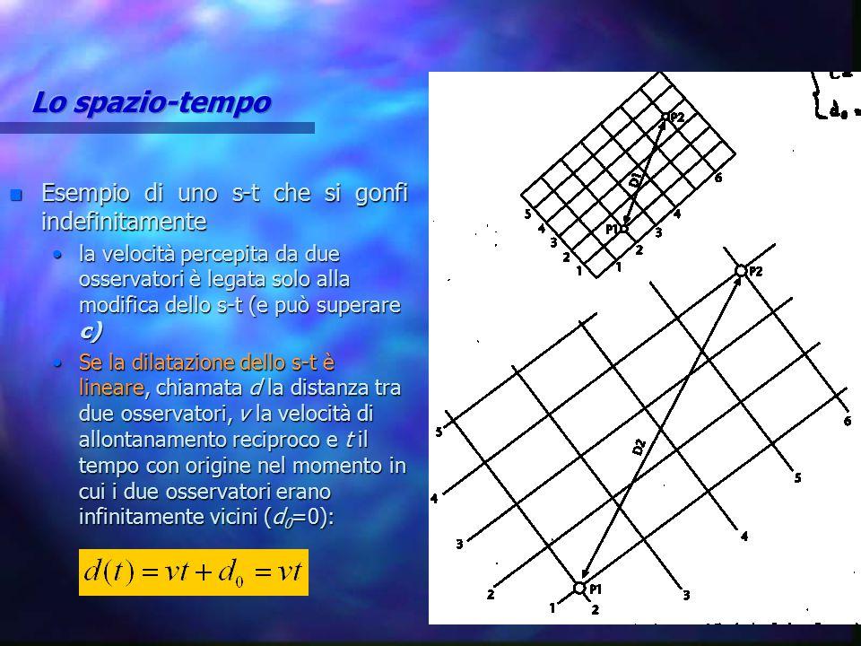 Lo spazio-tempo Esempio di uno s-t che si gonfi indefinitamente