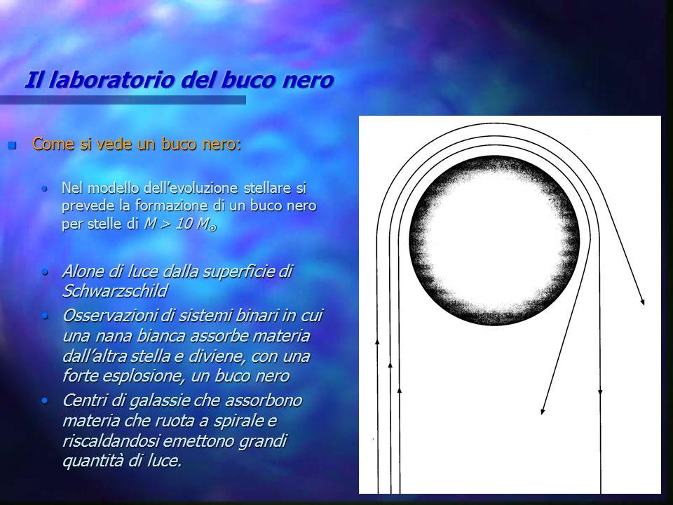 Il laboratorio del buco nero