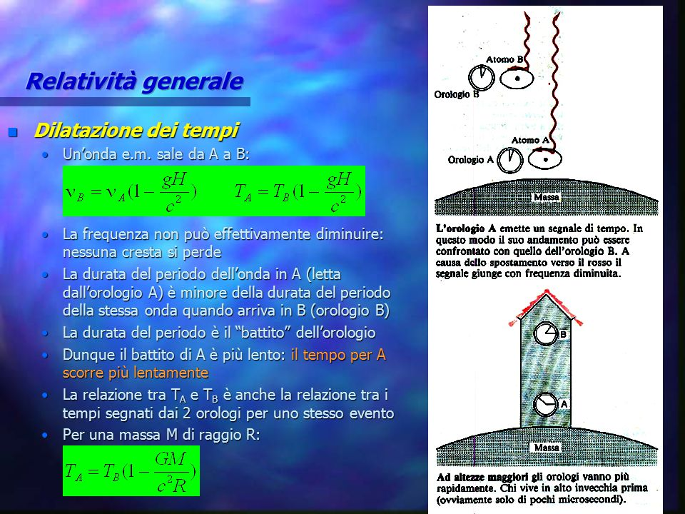 Relatività generale Dilatazione dei tempi Un'onda e.m. sale da A a B: