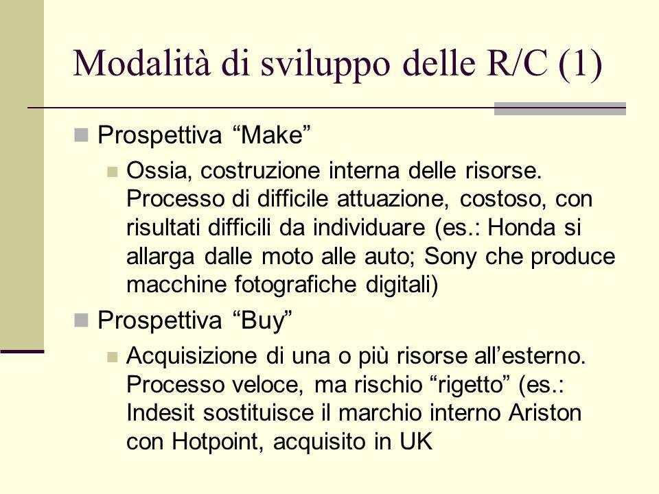 Modalità di sviluppo delle R/C (1)