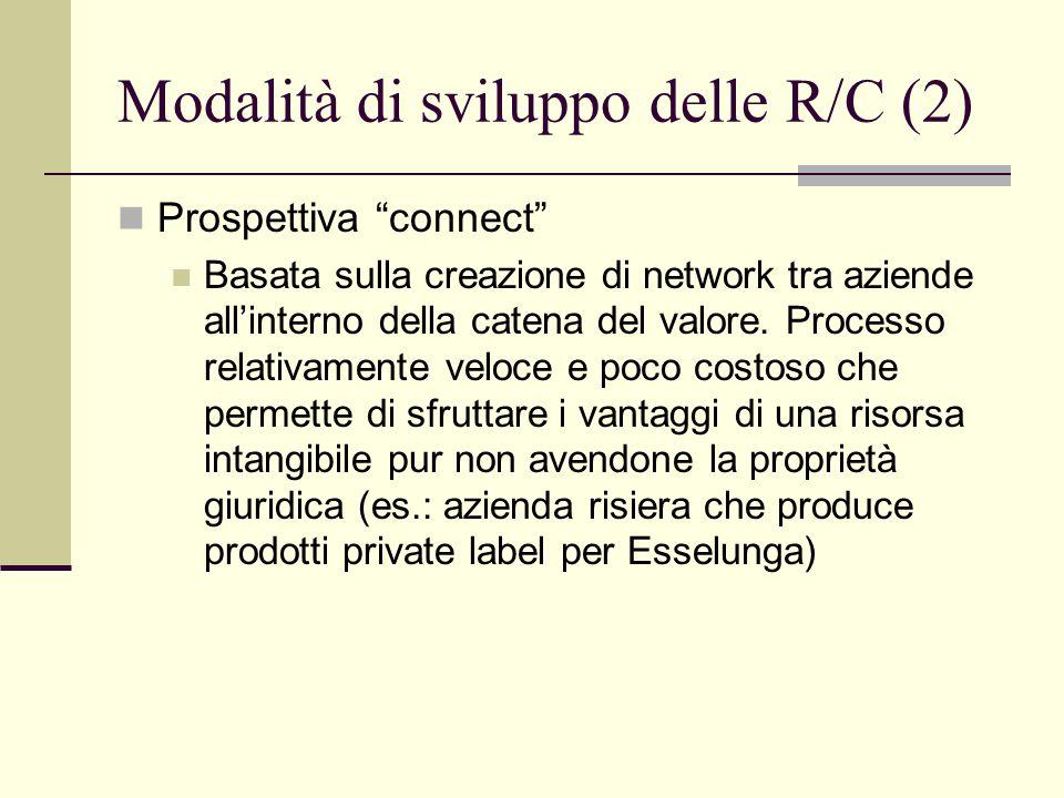 Modalità di sviluppo delle R/C (2)