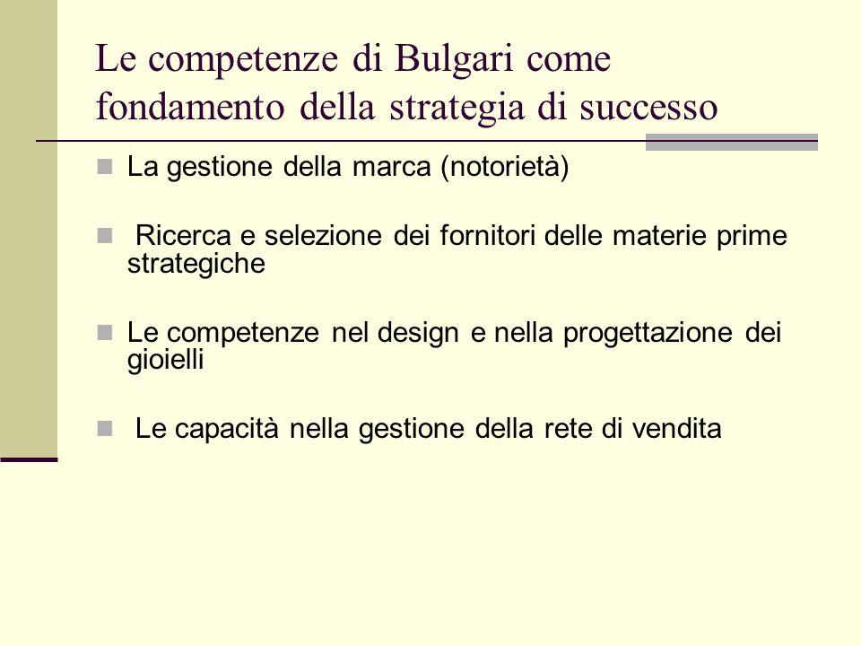 Le competenze di Bulgari come fondamento della strategia di successo