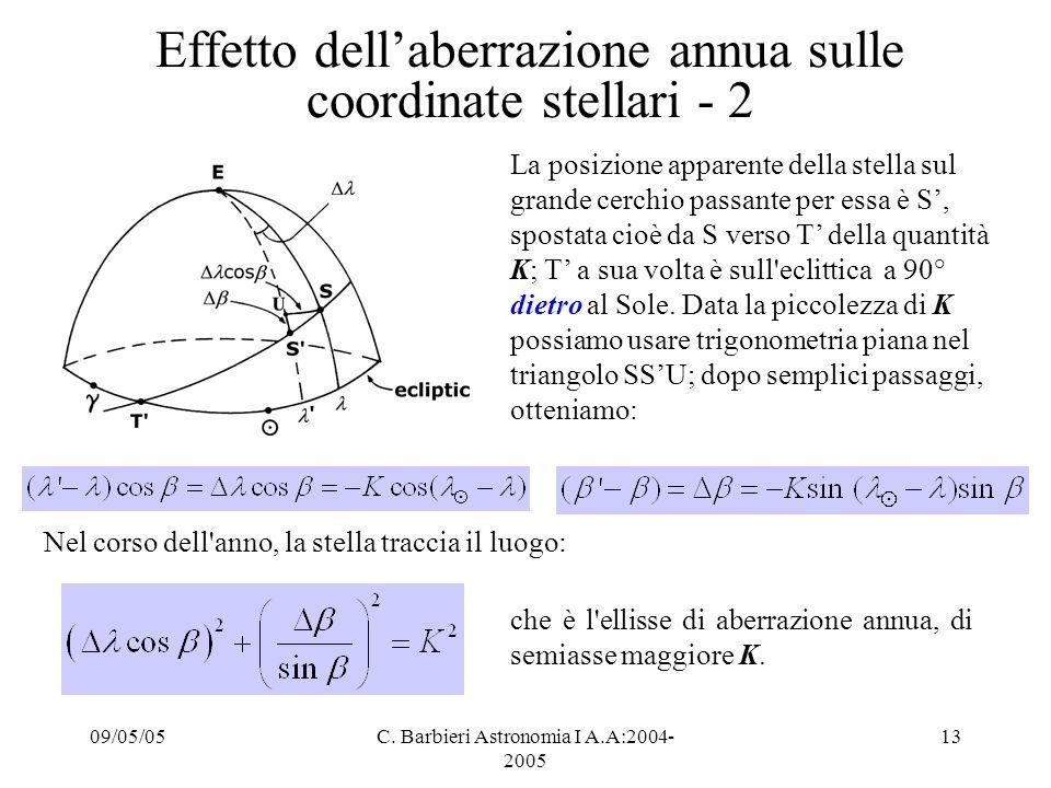 Effetto dell'aberrazione annua sulle coordinate stellari - 2