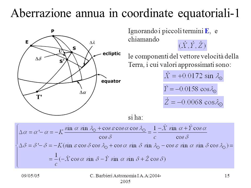 Aberrazione annua in coordinate equatoriali-1