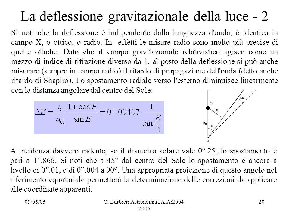La deflessione gravitazionale della luce - 2
