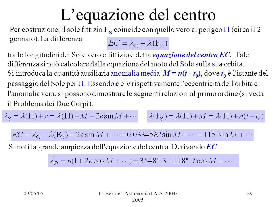 L'equazione del centro