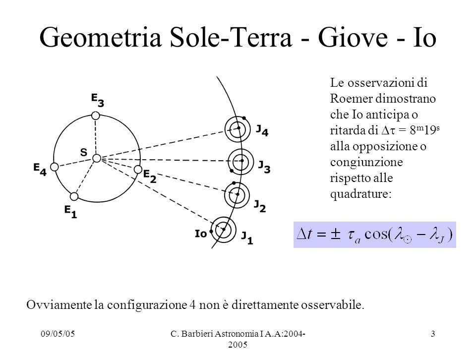 Geometria Sole-Terra - Giove - Io