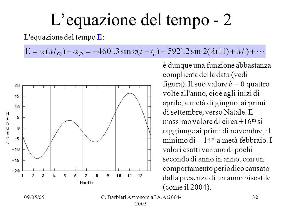 L'equazione del tempo - 2