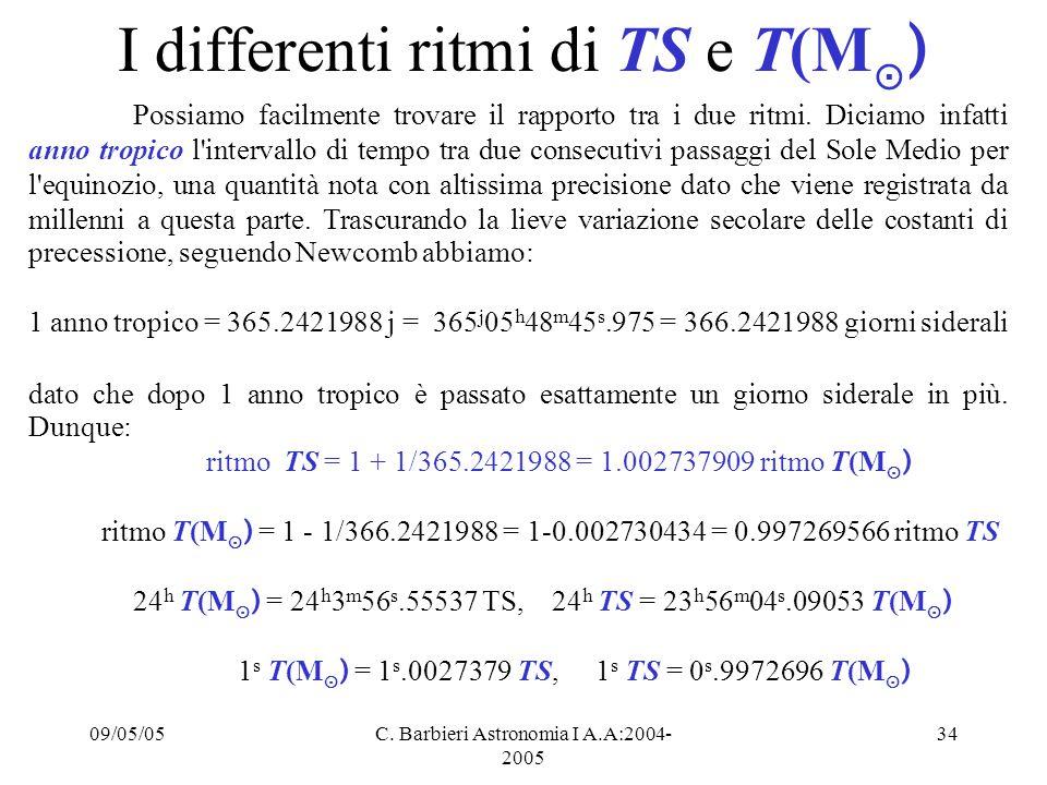 I differenti ritmi di TS e T(M⊙)