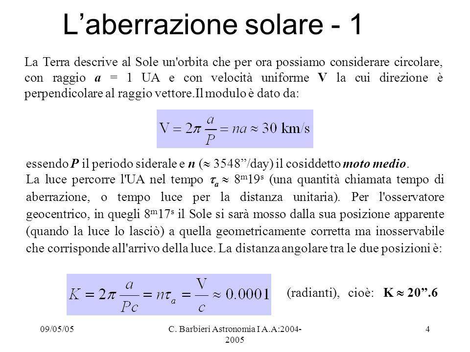 L'aberrazione solare - 1