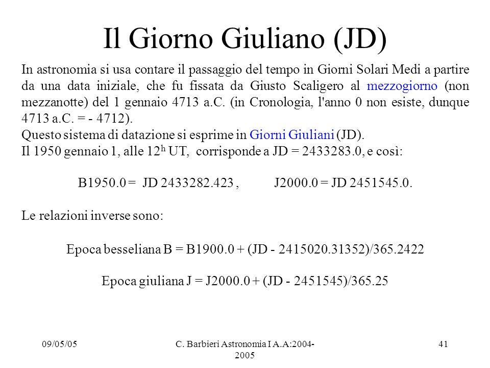 Il Giorno Giuliano (JD)