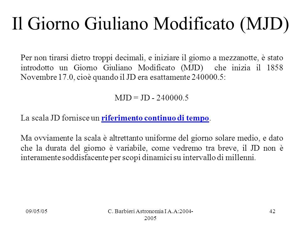 Il Giorno Giuliano Modificato (MJD)