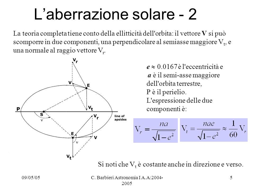 L'aberrazione solare - 2