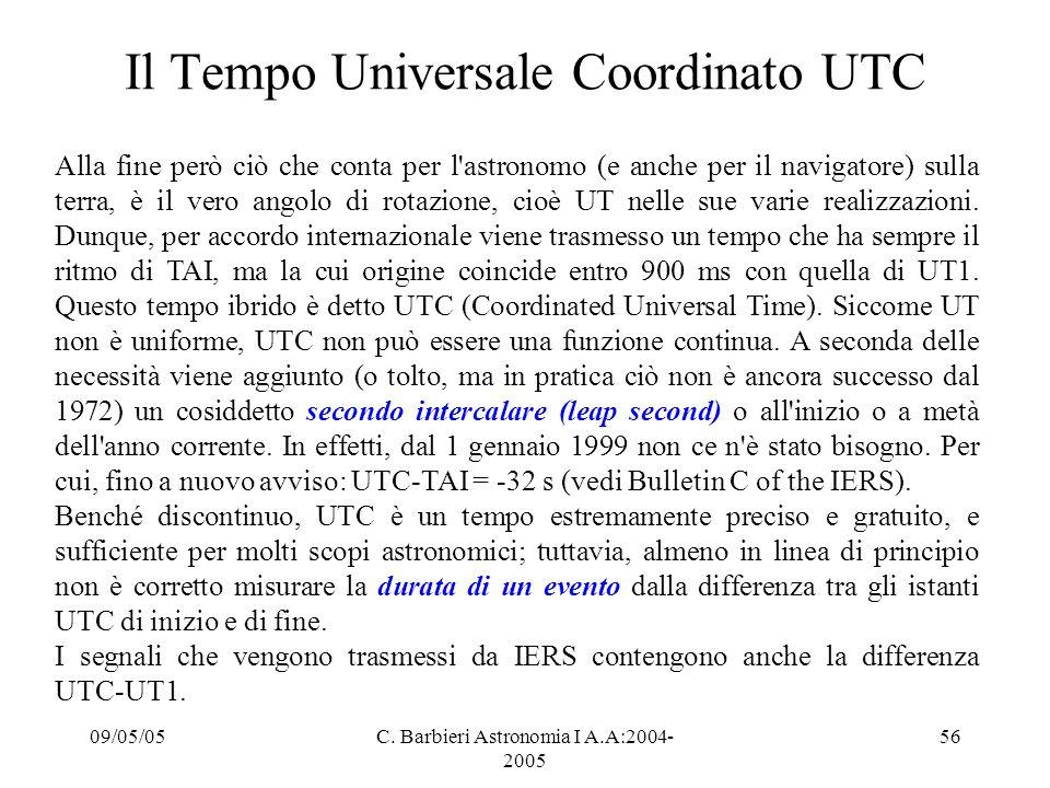 Il Tempo Universale Coordinato UTC
