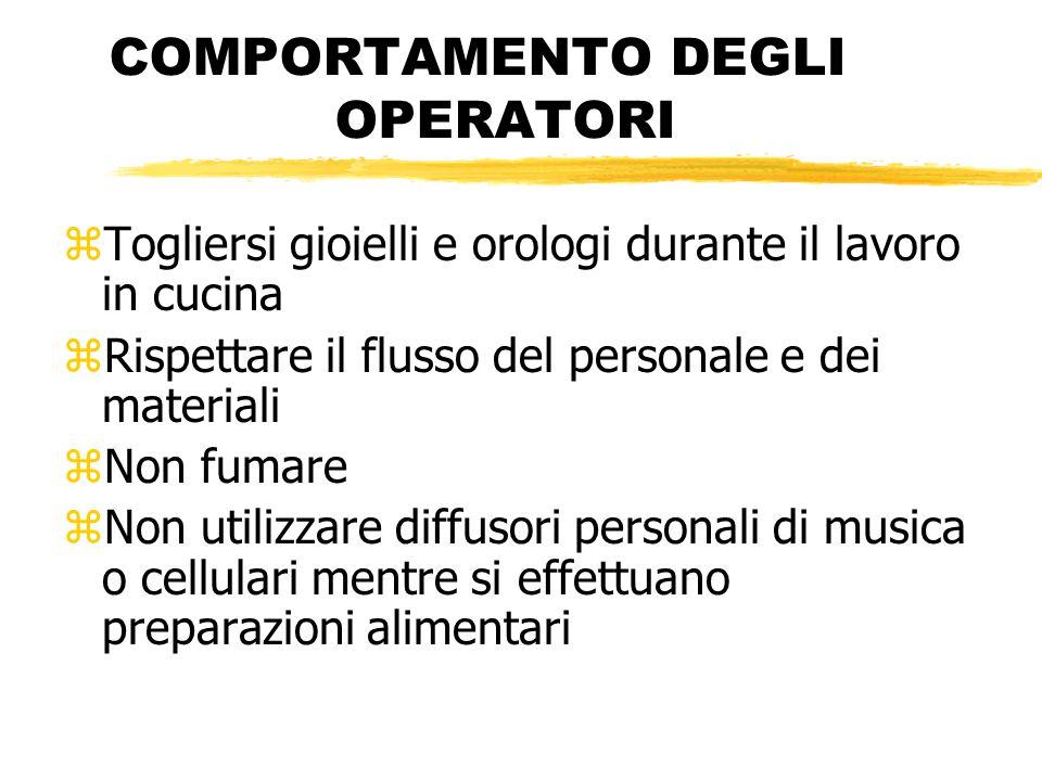 COMPORTAMENTO DEGLI OPERATORI