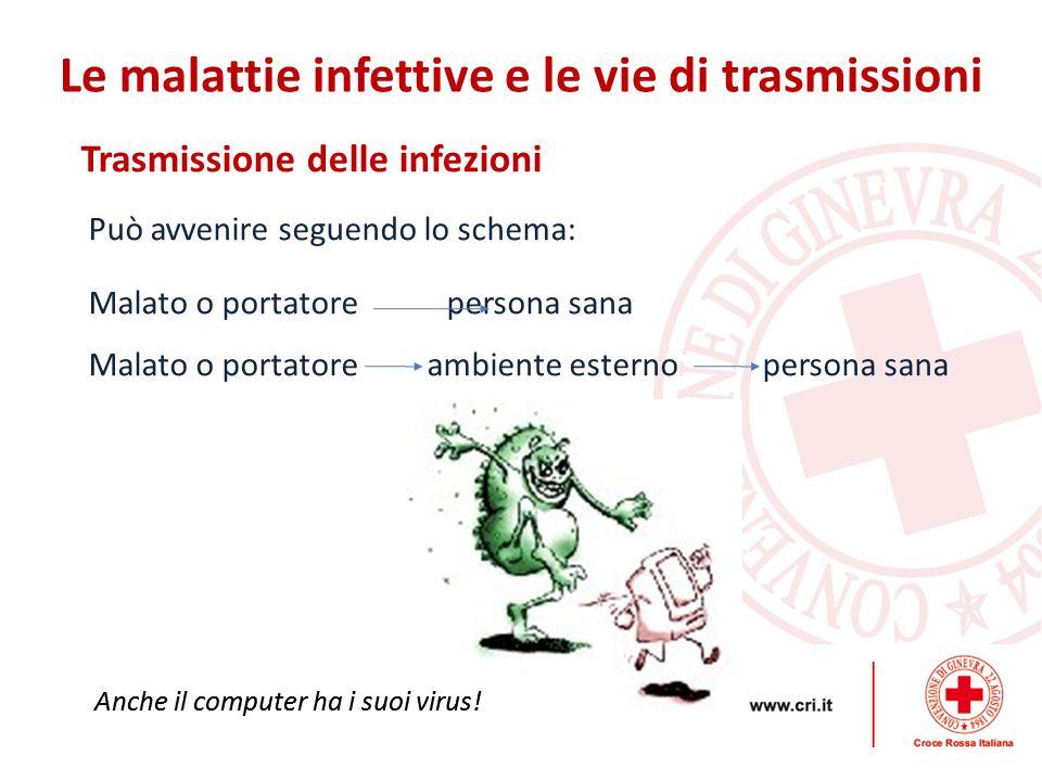 Le malattie infettive e le vie di trasmissioni