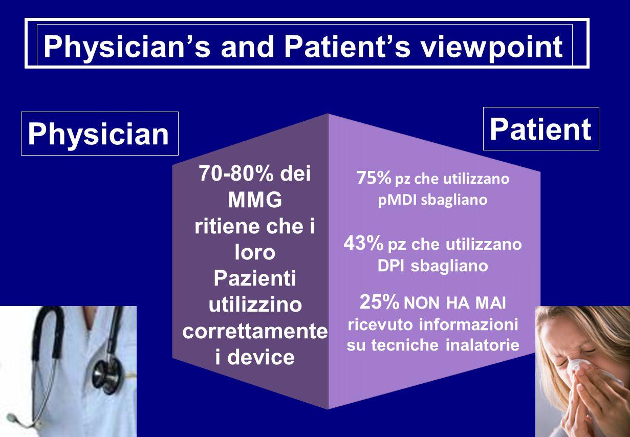 Pazienti utilizzino correttamente i device