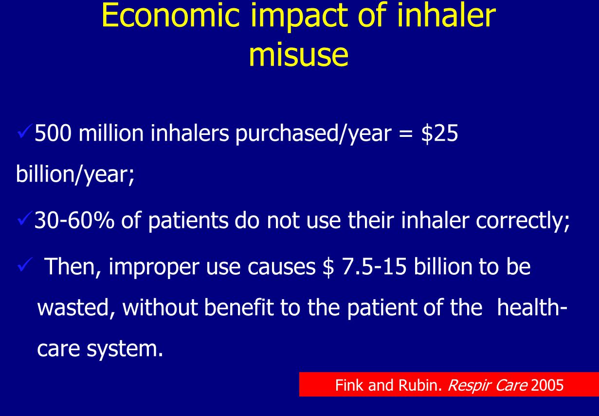 Economic impact of inhaler misuse