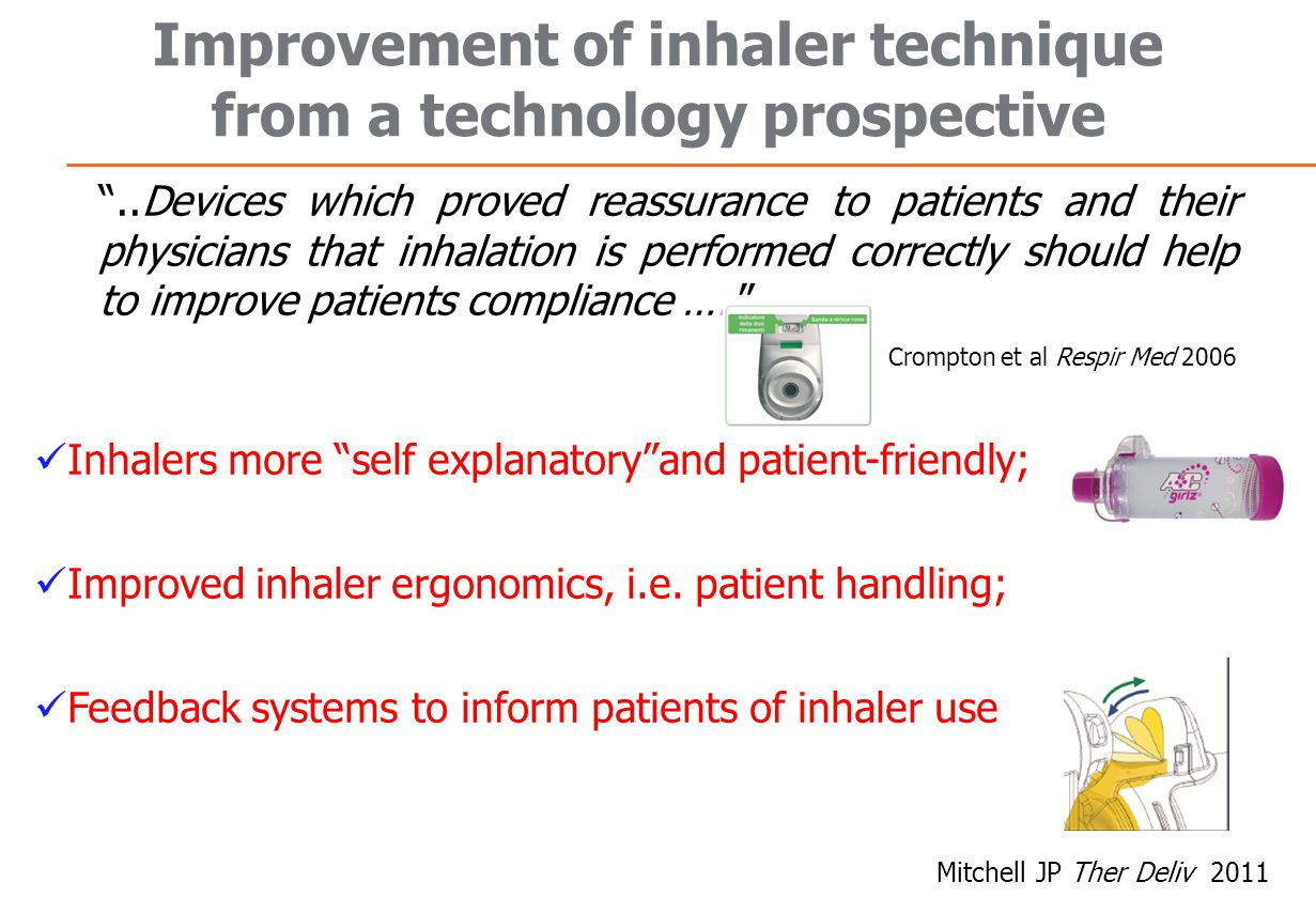Improvement of inhaler technique from a technology prospective
