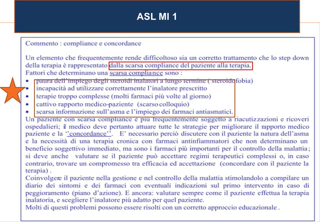ASL MI 1