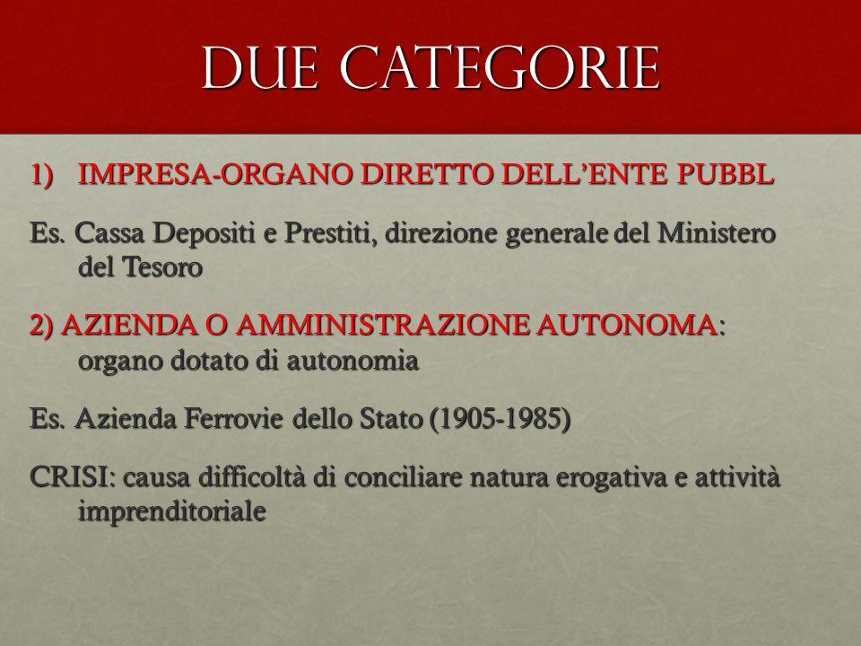 Due categorie IMPRESA-ORGANO DIRETTO DELL'ENTE PUBBL