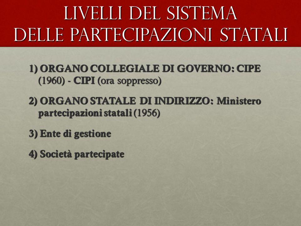 Livelli del sistema delle partecipazioni statali