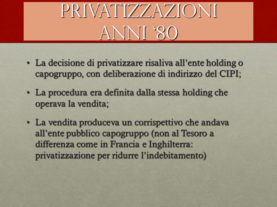 Privatizzazioni anni '80