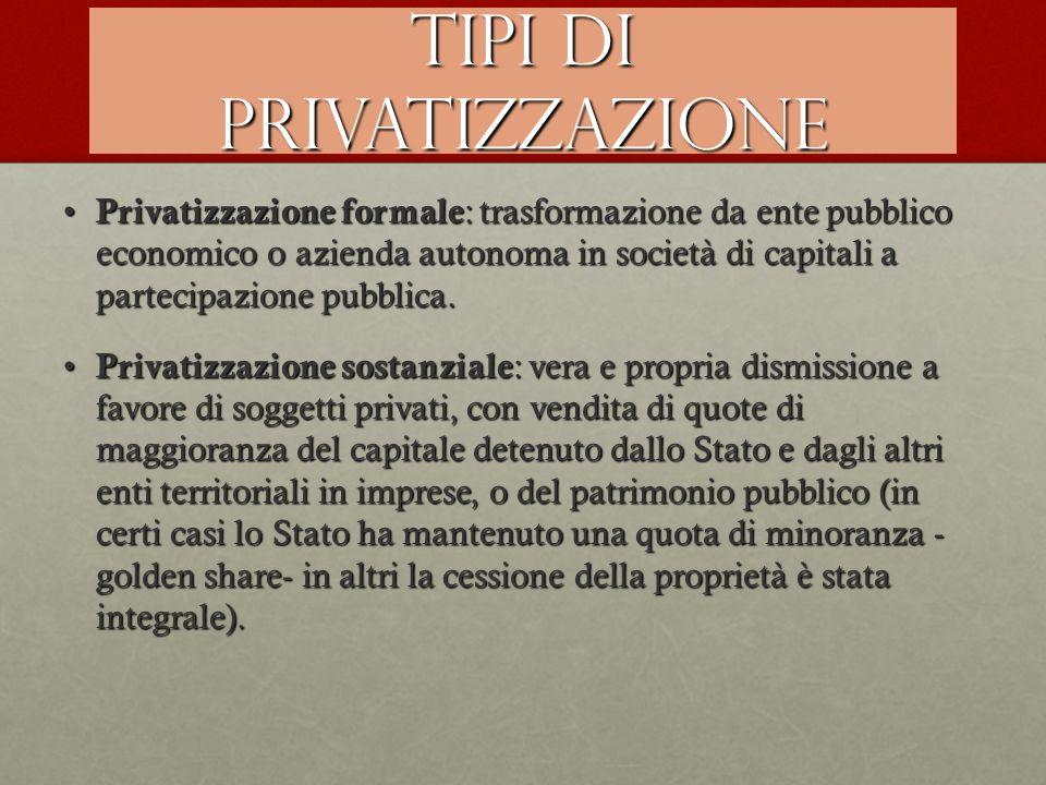Tipi di privatizzazione