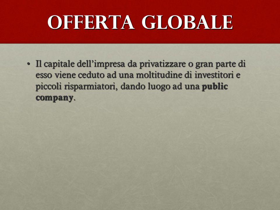Offerta globale