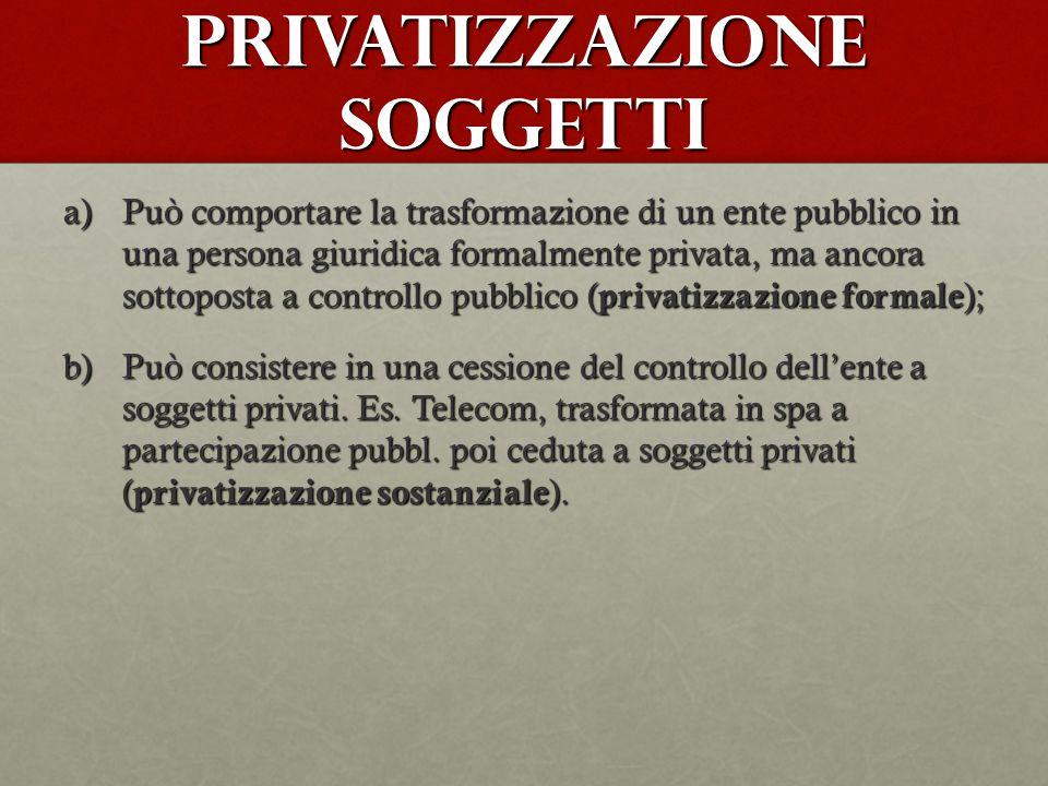 Privatizzazione soggetti