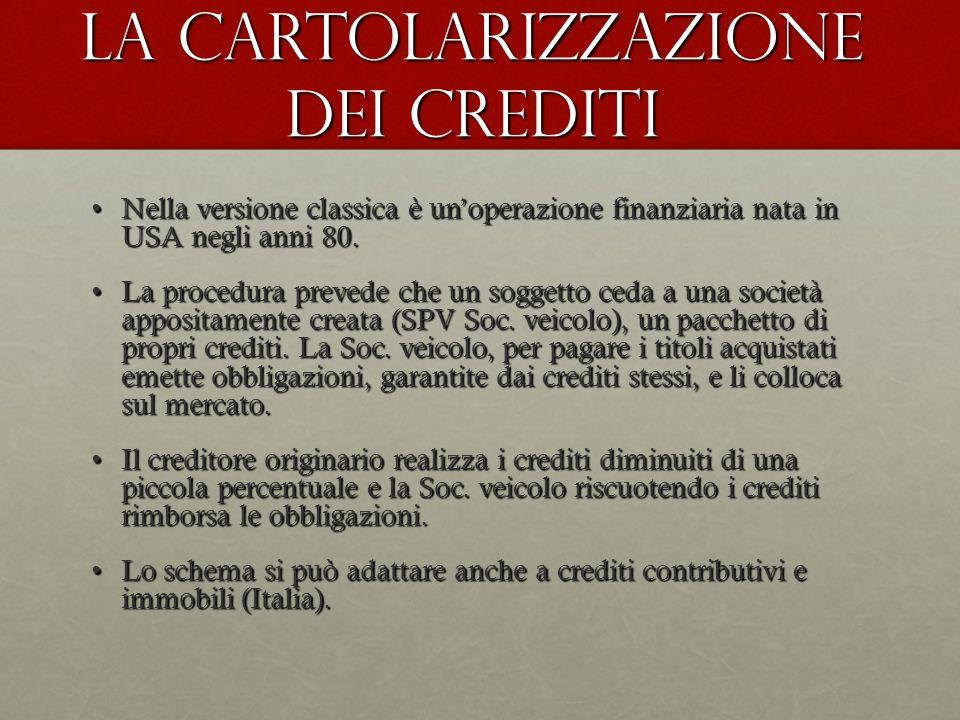 La cartolarizzazione dei crediti