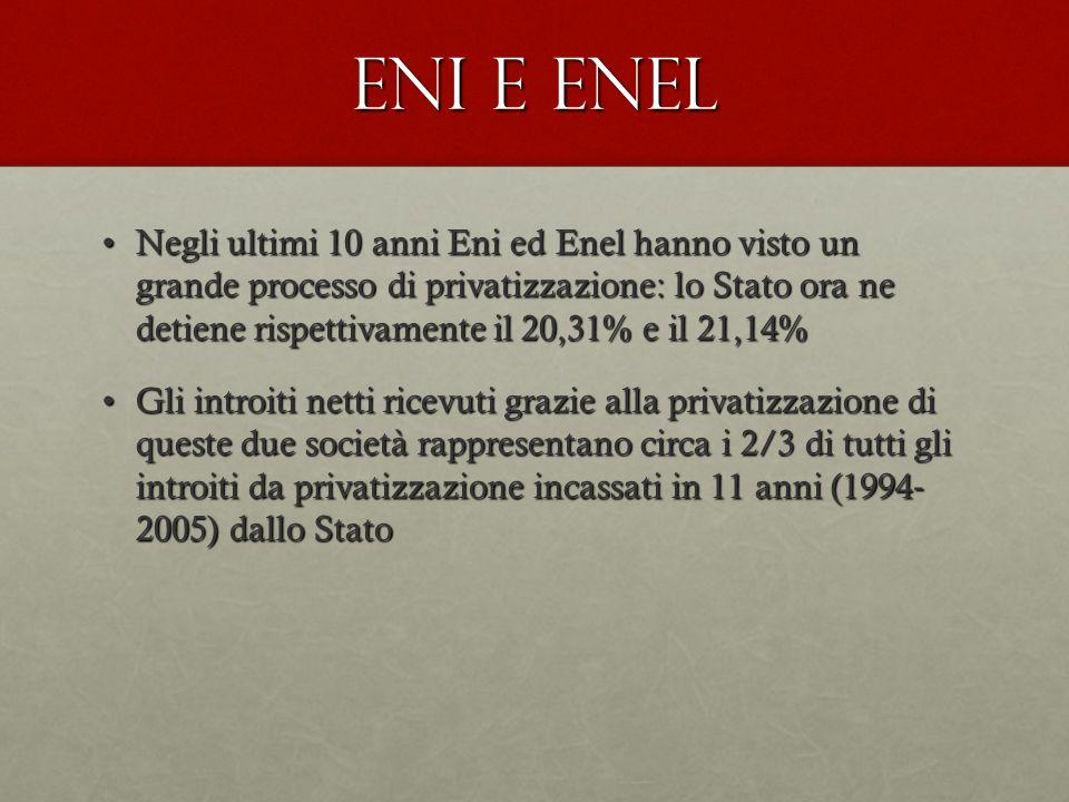 Eni e Enel