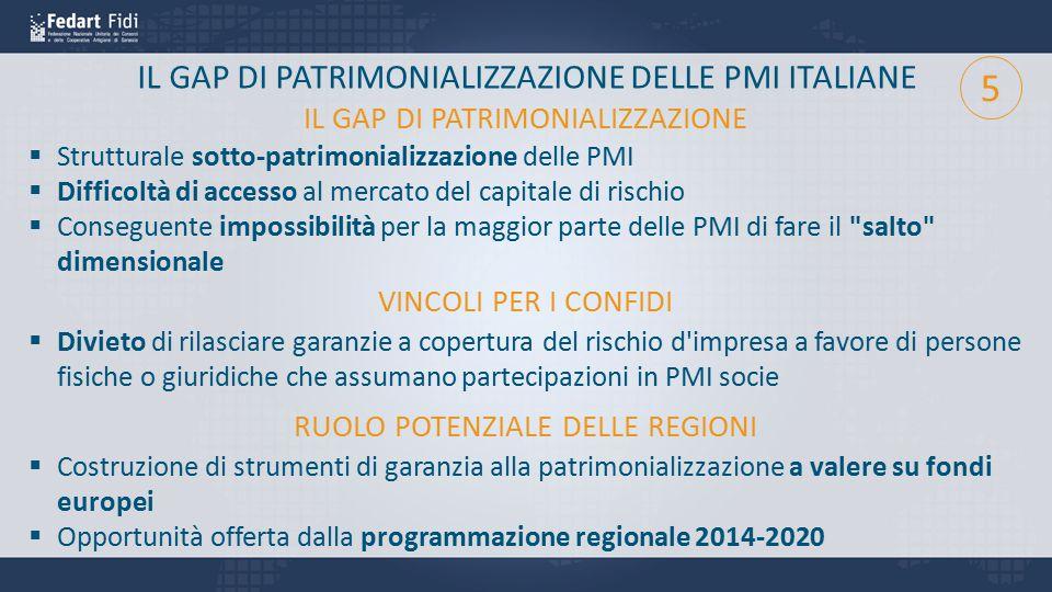 5 IL GAP DI PATRIMONIALIZZAZIONE DELLE PMI ITALIANE